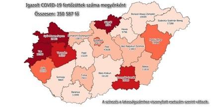 Egy híján már 12 ezer fertőzött van Baranyában