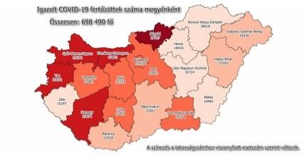 Ismét csaknem kettőszázan fertőződtek meg Baranyában